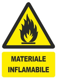 indicator materiale inflamabile
